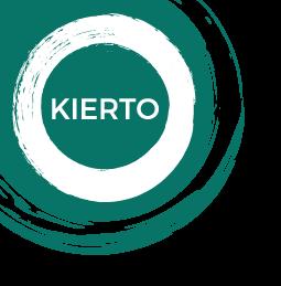 Kiertotaloudesta kasvua Logo
